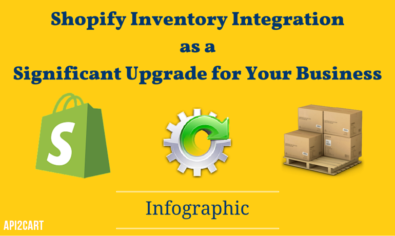 Shopify Inventory Integration